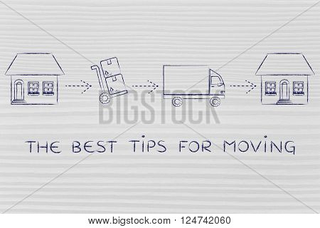 Packing And Unpacking, The Best Tips For Moving