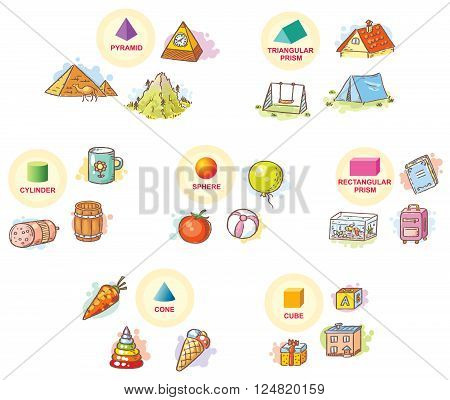 3d shapes with example objects from everyday life vector