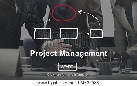 Project Management Corporate Methods Business Planning Concept