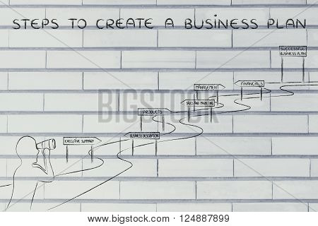 steps to create a business plan: entrepreneur looking through binoculars at the way to establish his own business successfully