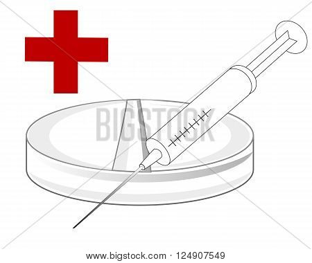 Medicinal facilities tablet and syringe on white background is insulated