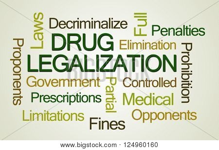 Drug Legalization Word Cloud on Light Green Background
