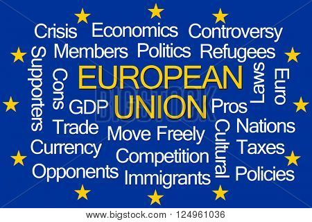 European Union Word Cloud on White Background
