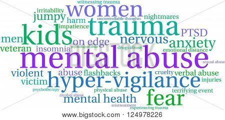 Mental Abuse word cloud on a white background.