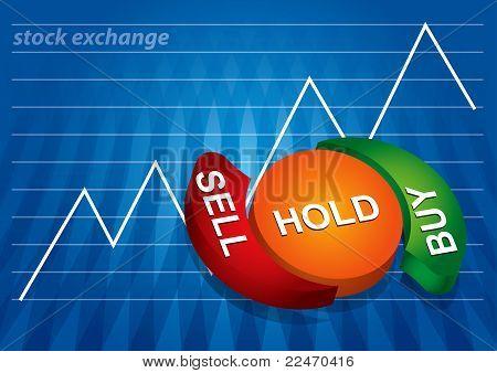 Stock Exchange Charts