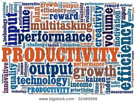 Productivity concept in word collage