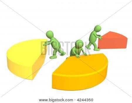 Unequal Division