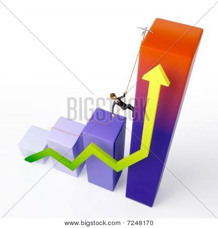 Climbing the margin