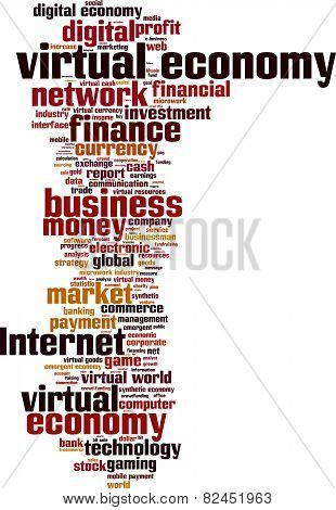 Virtual Economy Word Cloud