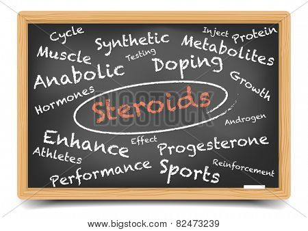 detailed illustration of a Steroids wordcloud on a blackboard, eps10 vector, gradient mesh included