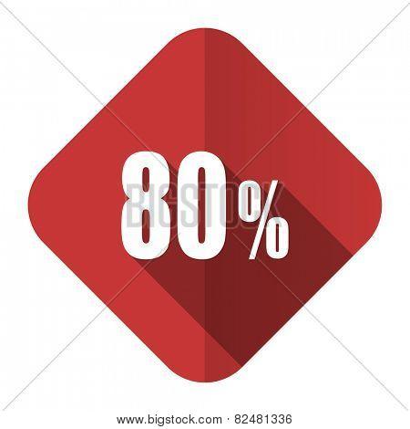80 percent flat icon sale sign