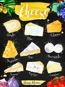 stock photo of meals wheels  - Poster cheese watercolor - JPG