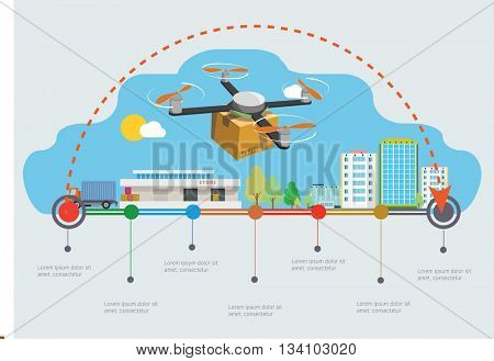 Delivery drone with the package over town. Infographic illustration.
