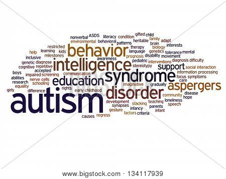 Concept conceptual childhood autism syndrome symtoms or disorder abstract word cloud isolated on background