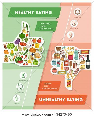 Healthy fresh vegetables and unhealthy junk food comparison with thumbs up and down healthy eating and diet concept