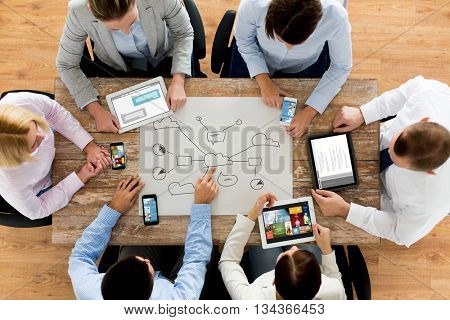 business, people, technology, cloud computing and team work concept - close up of creative team with smartphones and tablet pc computers sitting at table in office