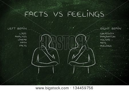 Men With Left And Right Brain Captions, Facts Vs Feelings