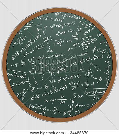 illustration of round chalkboard with math formula