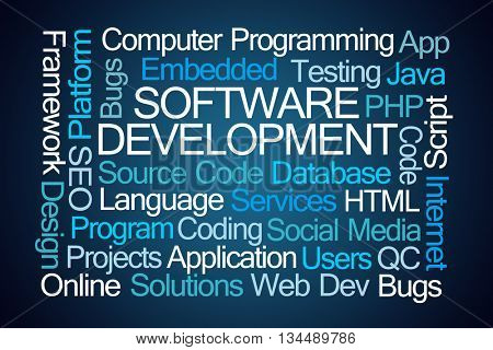 Software Development Word Cloud on Blue Background