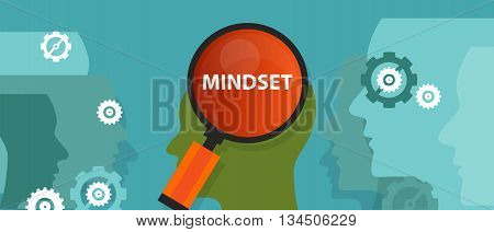 mindset positive inside people brain mental customer belief vector