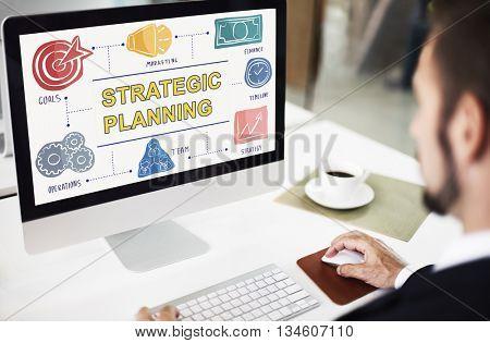 Strategy Planning Mission Motivation Process Concept