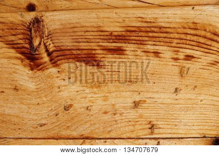 Wooden surface close-up, background texture