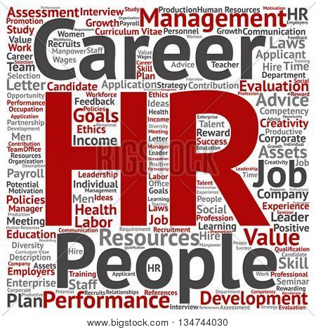 Concept conceptual hr or human resources management square word cloud isolated on background, metaphor to workplace, development, career, success, hiring, competence, goal, corporate or job