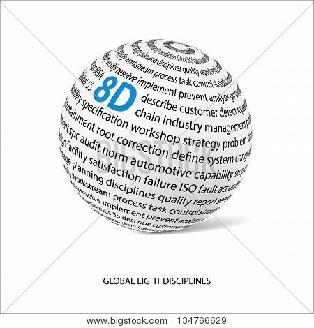 Global eight discipline word ball. White ball with main title 8D and filled by other words related with 8D method. Vector illustration