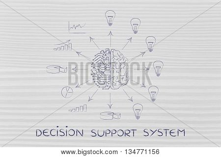 Circuits & Brain Creating Processed Data Vs Ideas, Decision Support