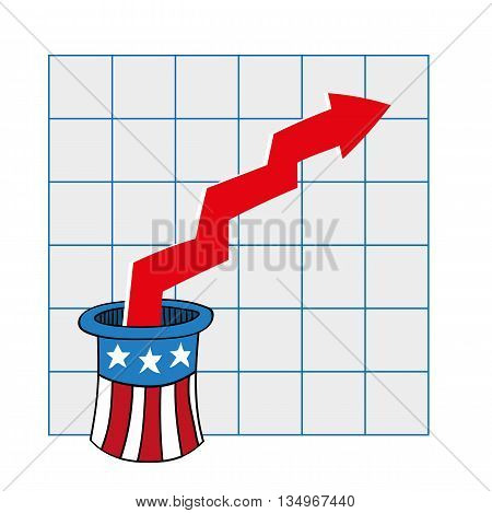 USA economy concept with an Uncle Sam top hat from which an arrow is rising upwards to show growth on a chart background, with copy space