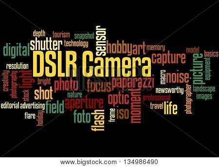 Dslr Camera, Word Cloud Concept 6