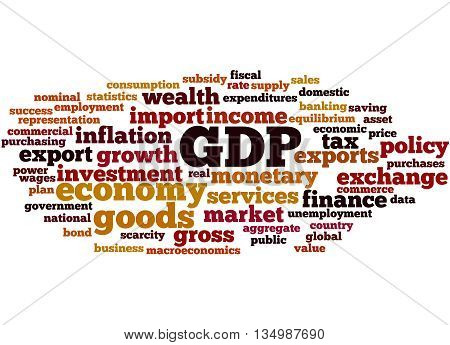 Gdp - Gross Domestic Product, Word Cloud Concept 2