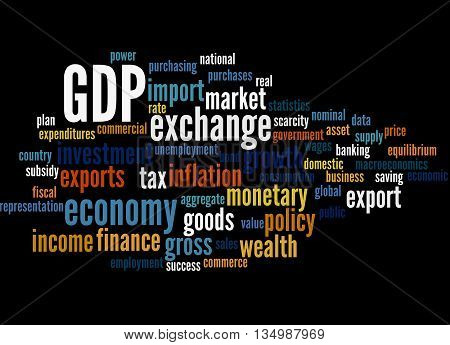 Gdp - Gross Domestic Product, Word Cloud Concept 7