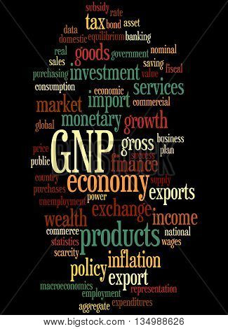 Gnp - Gross National Product, Word Cloud Concept 9
