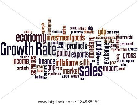 Growth Rate, Word Cloud Concept 5