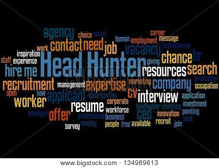 Head Hunter, Word Cloud Concept 6