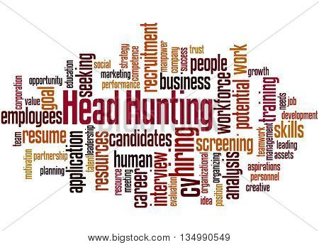 Head Hunting, Word Cloud Concept 6
