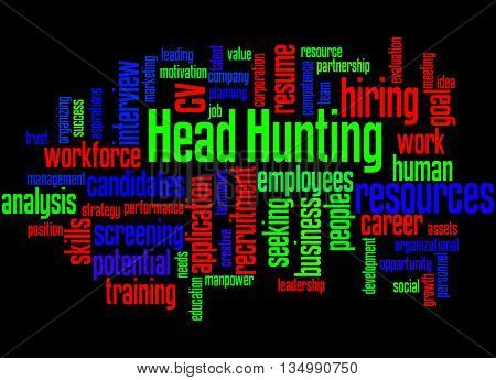 Head Hunting, Word Cloud Concept 9