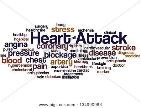 Heart Attack, Word Cloud Concept 5