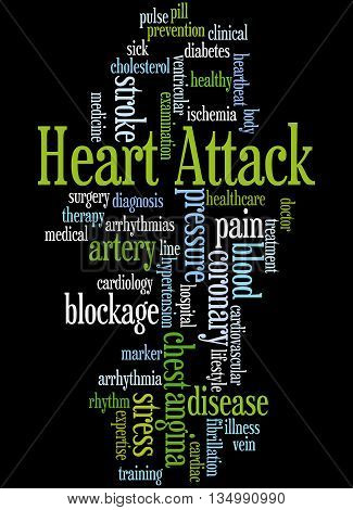 Heart Attack, Word Cloud Concept 6