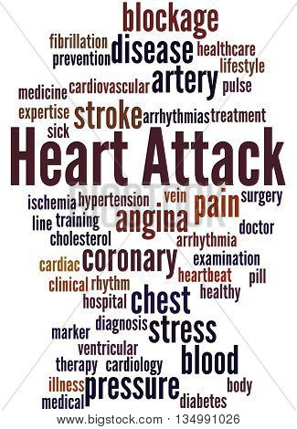 Heart Attack, Word Cloud Concept 7