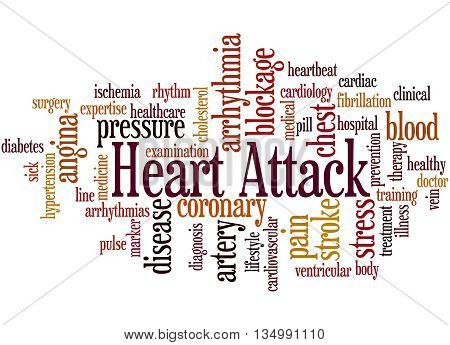 Heart Attack, Word Cloud Concept 9