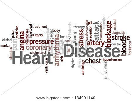 Heart Disease, Word Cloud Concept