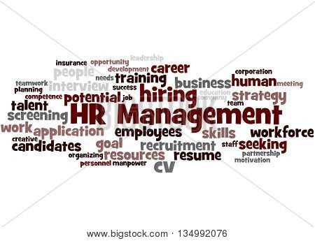 Hr Management, Word Cloud Concept 5