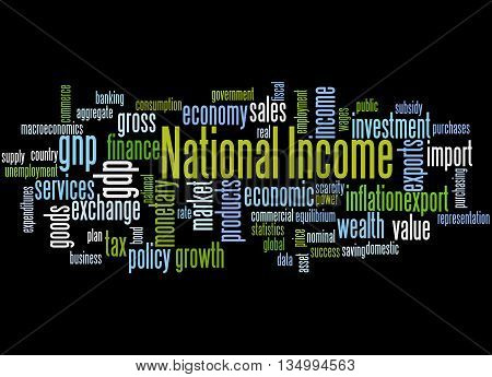 National Income, Word Cloud Concept 5