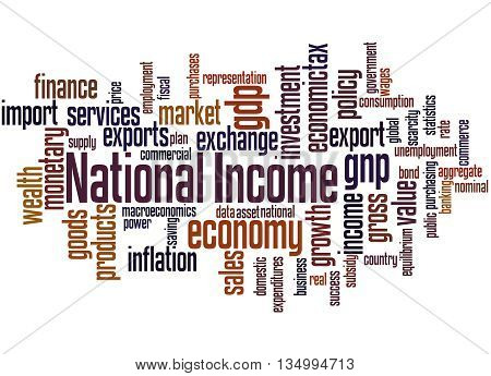 National Income, Word Cloud Concept 9
