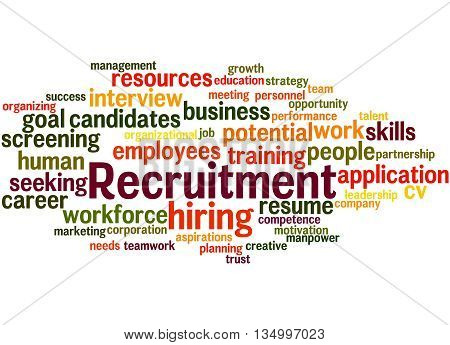 Recruitment, Word Cloud Concept 4