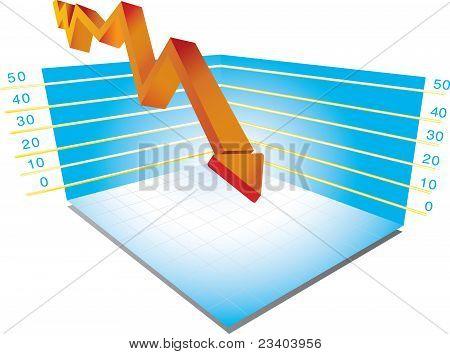 3 D Graph.