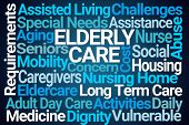 Elderly Care Word Cloud on Blue Background poster