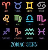 Zodiac Signs: Aquarius, Virgo, Capricorn, Sagittarius, Aries, Gemini, Scorpio, Libra, Leo, Pisces, C poster